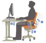 -postura correta sentada