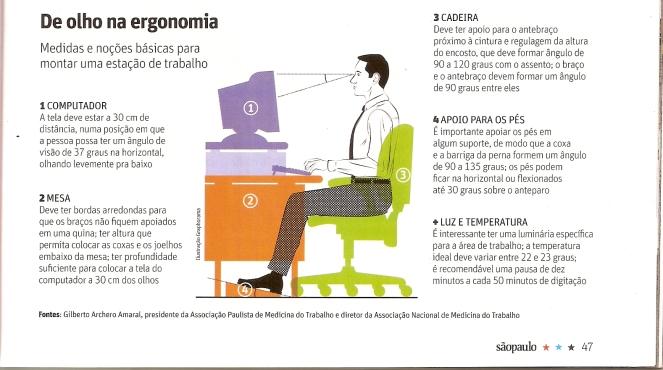 ergonomia foto cópia
